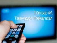 Vestel uydu alıcısı yazılım güncelleme ve uydu kurulumu Türksat 4A Ayarları nasıl yapılır?