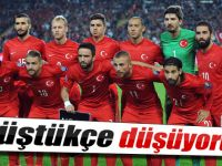 Türkiye'nin Düşüşü Devam Ediyor